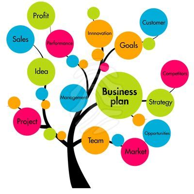 Examples of company descriptions in business plan