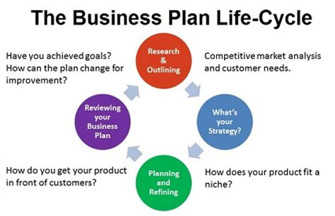Company Description Example #2 - business-plans-guidecom